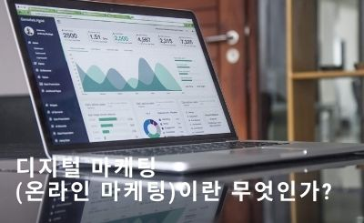 What is digital marketing (online marketing)?